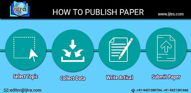 how to publish research paper in management